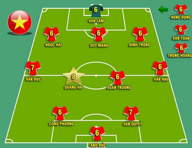 ĐT Việt Nam - Myanmar 0-0: Quang Hải hay Công Phượng đá tốt nhất? - 3