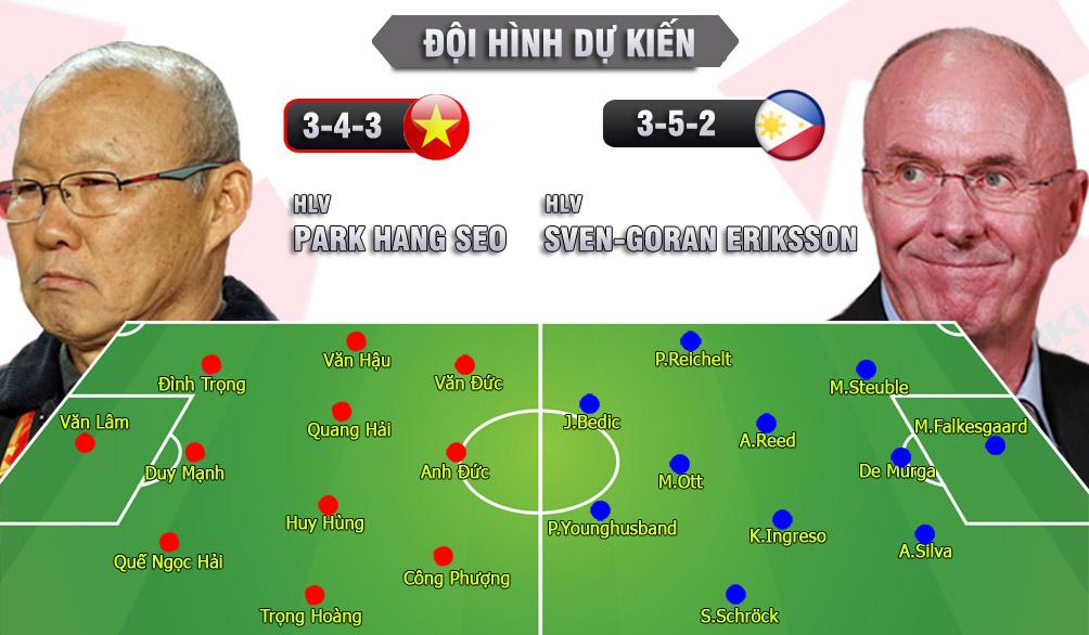 Việt Nam - Philippines: Hừng hực khí thế, vé chung kết trong tầm tay (AFF Cup) - 3