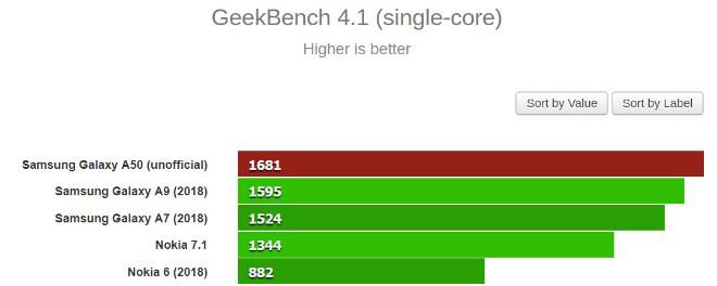 Galaxy A50 lộ diện điểm chuẩn khiến đối thủ tầm trung phải dè chừng - 2