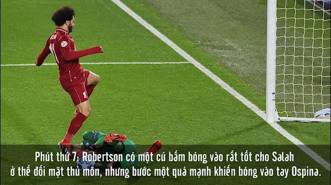 Highlight: Liverpool vs Napoli