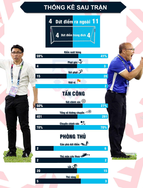 Nhận định bóng đá Việt Nam - Malaysia: Chờ 90 phút huy hoàng, giấc mơ vàng 10 năm - 4