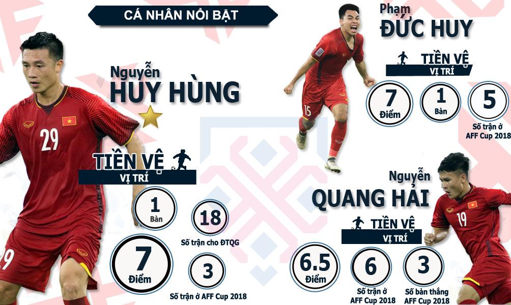 Nhận định bóng đá Việt Nam - Malaysia: Chờ 90 phút huy hoàng, giấc mơ vàng 10 năm - 5