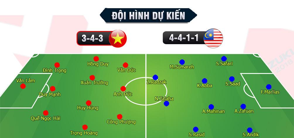Nhận định bóng đá Việt Nam - Malaysia: Chờ 90 phút huy hoàng, giấc mơ vàng 10 năm - 7