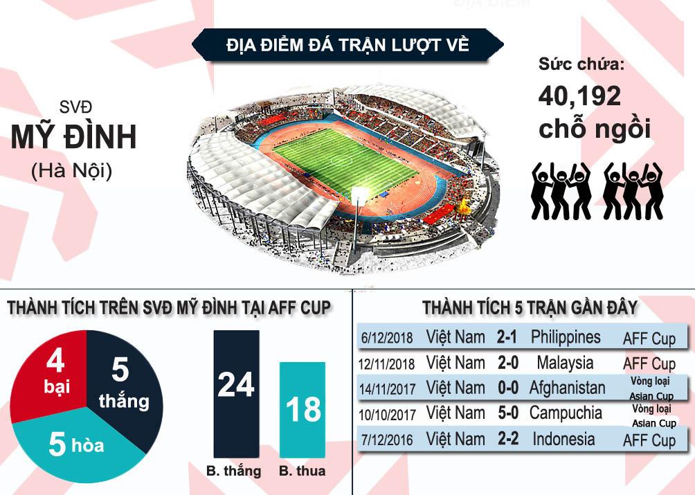 Nhận định bóng đá Việt Nam - Malaysia: Chờ 90 phút huy hoàng, giấc mơ vàng 10 năm - 6