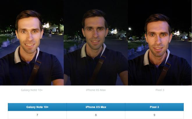 Galaxy Note10 chụp ảnh trên tầm cả Pixel 3 và iPhone Xs Max - 7