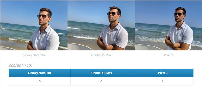 Galaxy Note10 chụp ảnh trên tầm cả Pixel 3 và iPhone Xs Max - 2