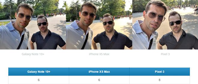 Galaxy Note10 chụp ảnh trên tầm cả Pixel 3 và iPhone Xs Max - 4