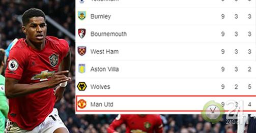 Bảng xếp hạng Ngoại hạng Anh cực nóng: MU hòa Liverpool xếp thứ mấy?