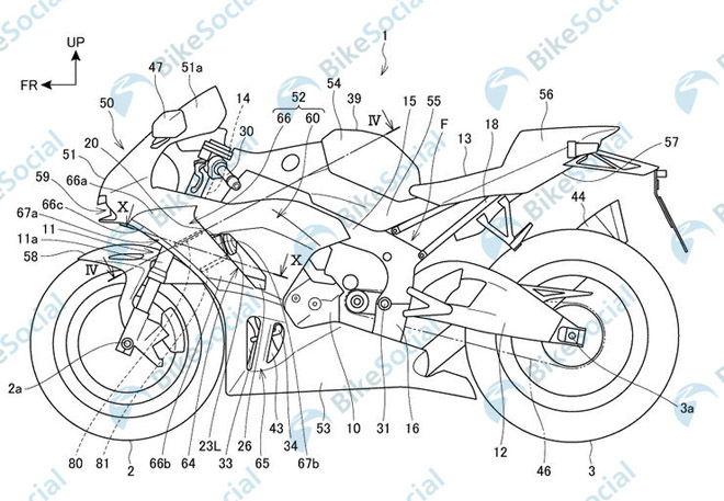 Honda CBR1000RR Fireblade 2020 sẽ có hình hài trông như thế nào? - 2