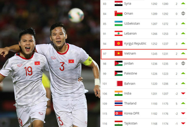 Bảng Xếp Hạng Fifa Thang 10 Việt Nam Thai Lan Thăng Tiến Nhờ Vong Loại World Cup