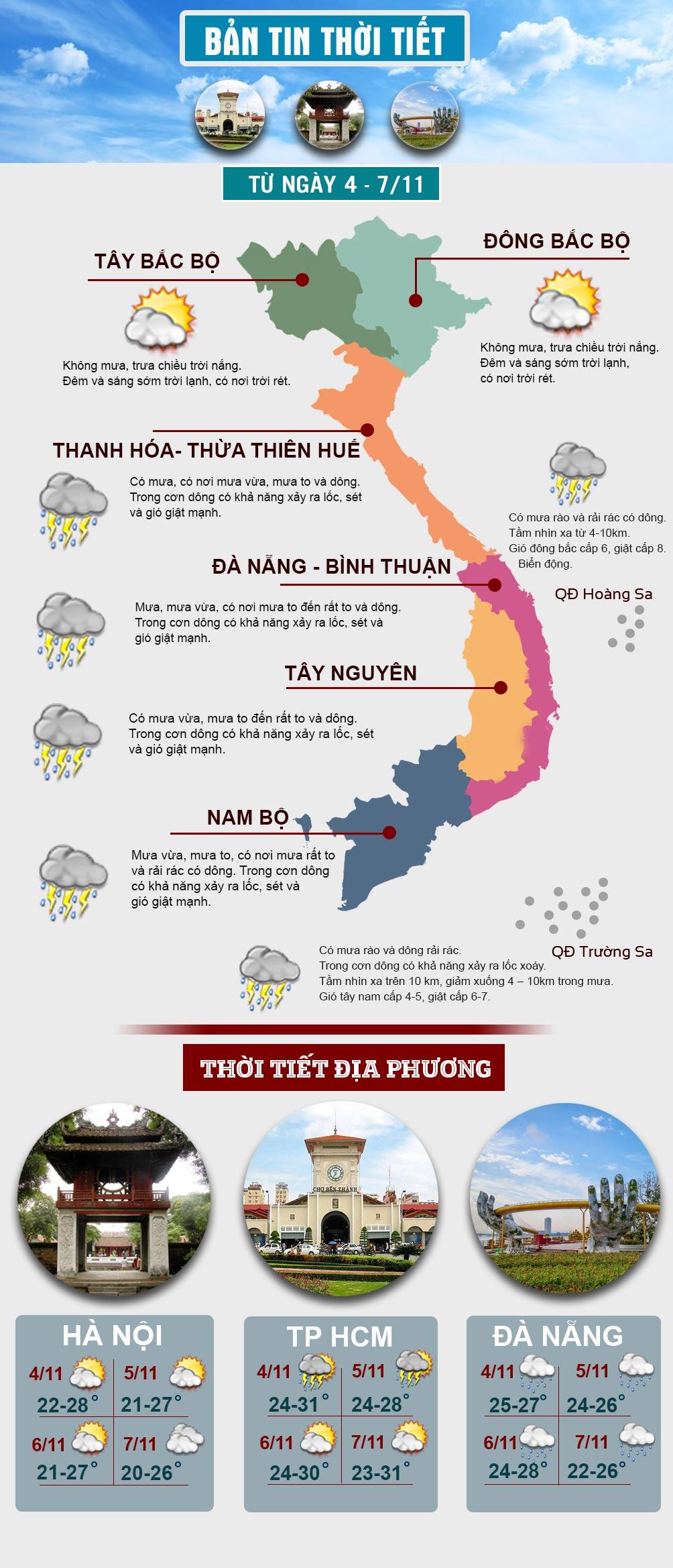Đầu tuần, miền Bắc hửng nắng, miền Trung khả năng hứng bão - 1