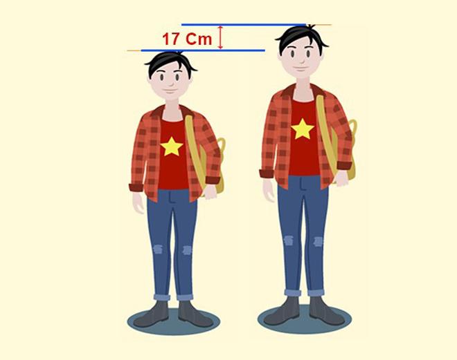 6 sai lầm kinh điển của bố mẹ khiến trẻ thấp lùn - 1