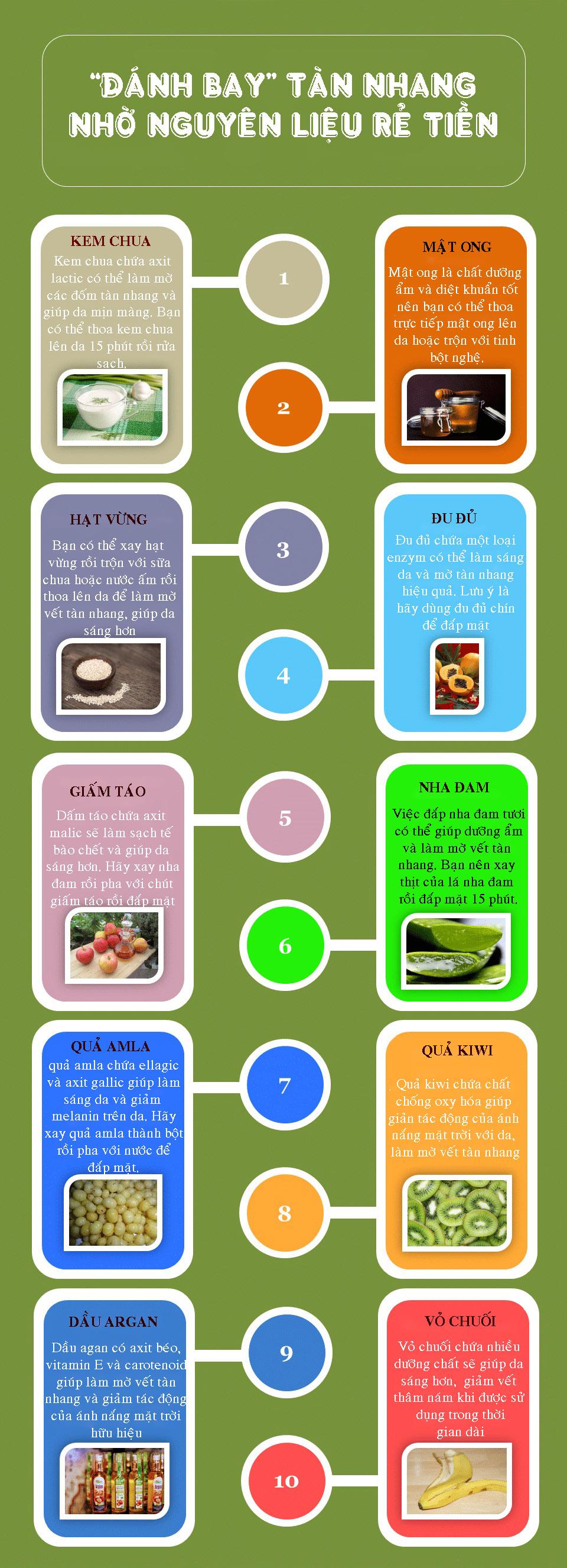 10 cách đánh bay tàn nhang bằng nguyên liệu rẻ tiền cực hiệu quả - 1