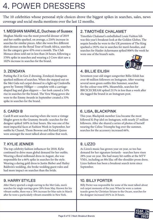 Lisa (Black Pink) lọt top 10 nhân vật ảnh hưởng thời trang nhất - 3
