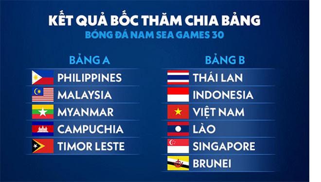 Đối đầu với Brunei, cầu thủ Việt Nam nào sẽ ghi bàn thắng đầu tiên? - 1