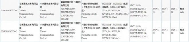 Điện thoại Xiaomi 5G sẽ có khả năng sạc nhanh đến khó tin - 1