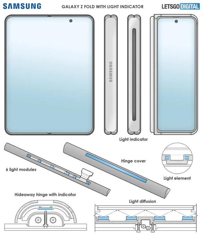 Galaxy Z Fold tương lai sẽ lên đỉnh nhờ thiết kế này - 2