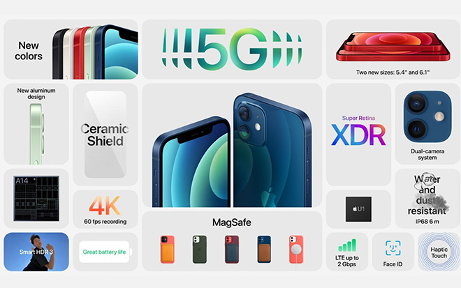 Giá iPhone hiện tại ra sao sau sự kiện iPhone 12 ra mắt? - 1