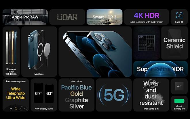 Điểm danh những tính năng sát thủ iPhone 12 giúp iFan không còn phải tủi thân - 3