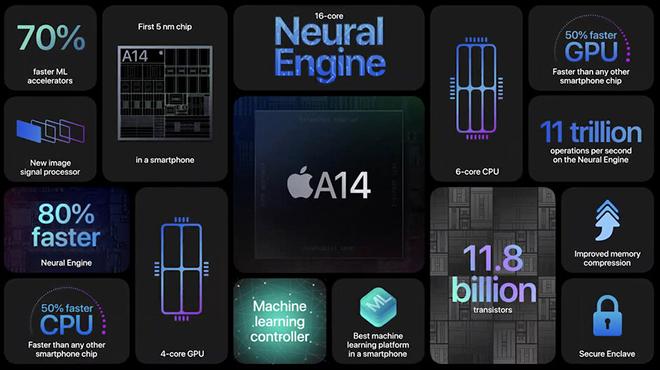 """CHÍNH THỨC: Apple ra mắt iPhone 12 Pro/ iPhone 12 Pro Max """"vô địch thiên hạ"""" - 2"""
