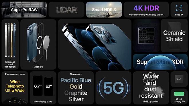 """CHÍNH THỨC: Apple ra mắt iPhone 12 Pro/ iPhone 12 Pro Max """"vô địch thiên hạ"""" - 11"""