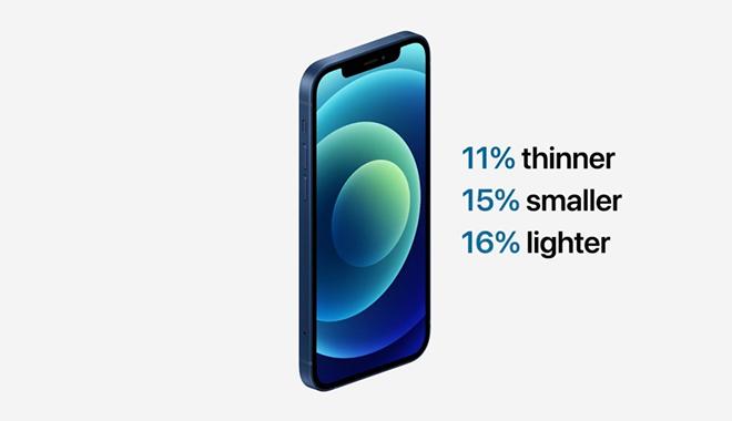 iPhone 12 5G ra mắt, khuấy đảo toàn bộ thị trường smartphone 5G - 3