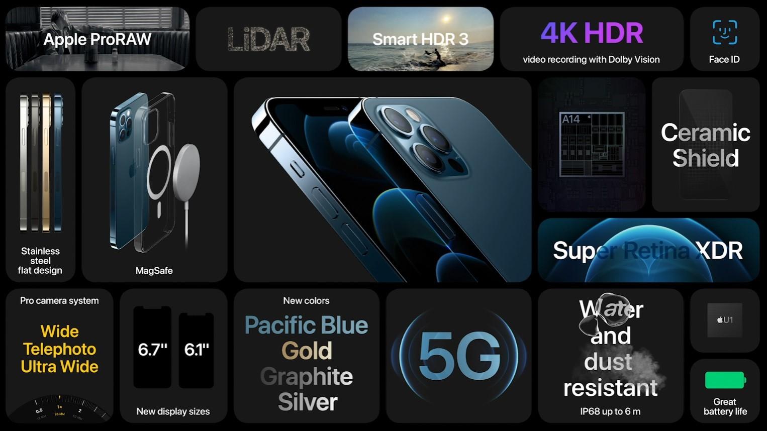Những điểm nhấn nổi bật nhất trong sự kiện ra mắt iPhone 12 - 7