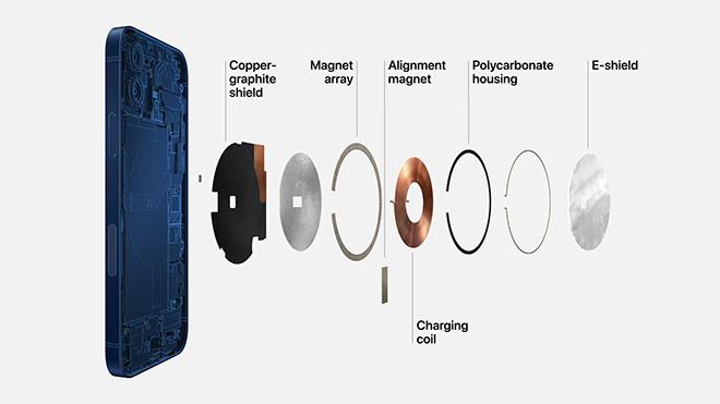 """""""Em út"""" iPhone 12 Mini chính thức trở thành smartphone 5G nhỏ nhất thế giới - 7"""
