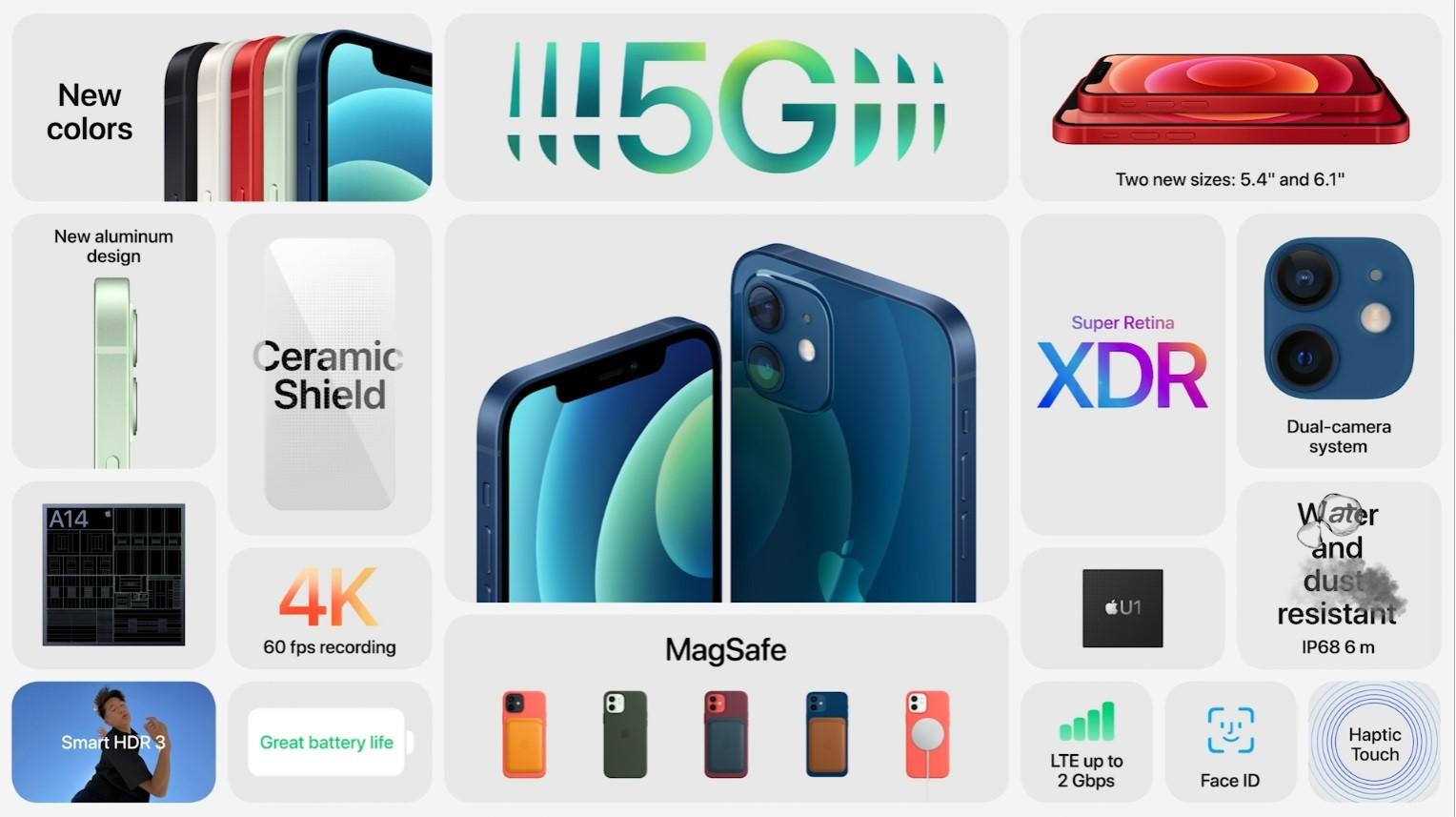 TRỰC TIẾP: Bộ tứ iPhone 12 chính thức trình làng, giá từ 699 USD - 16