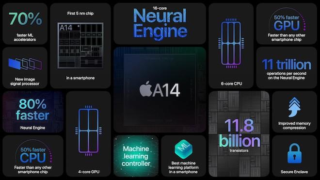 TRỰC TIẾP: Bộ tứ iPhone 12 chính thức trình làng, giá từ 699 USD - 31