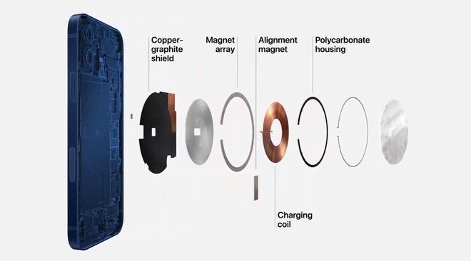 TRỰC TIẾP: Bộ tứ iPhone 12 chính thức trình làng, giá từ 699 USD - 7