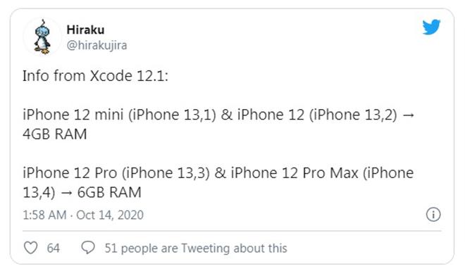 Bất ngờ với dung lượng RAM của iPhone 12 Pro - 1