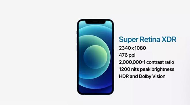 """Toàn cảnh sự kiện ra mắt iPhone 12 """"Hi, Speed"""" - 4"""