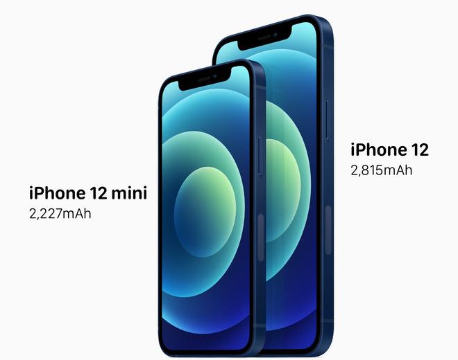 iPhone 12 Mini liệu có sức mạnh thay đổi thị trường? - 2