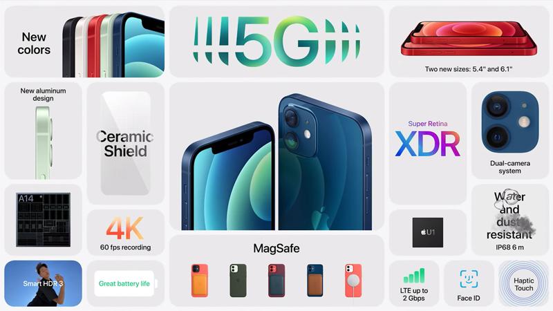iPhone 12 vs iPhone 12 Mini: Chênh lệch 3 triệu mang tới sự khác biệt gì? - 1