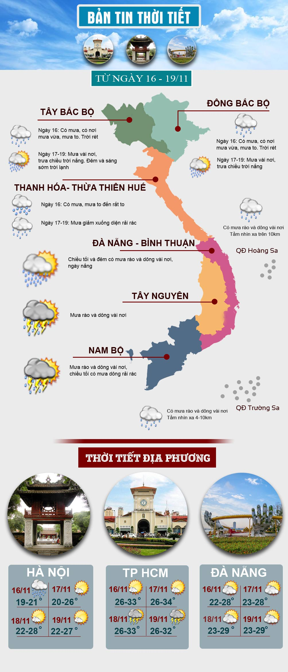 Sau bão số 13, thời tiết 3 miền diễn biến thế nào? - hình ảnh 1