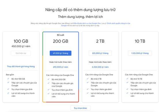 3 cách lưu trữ hình ảnh giá rẻ thay cho Google Photos - 1