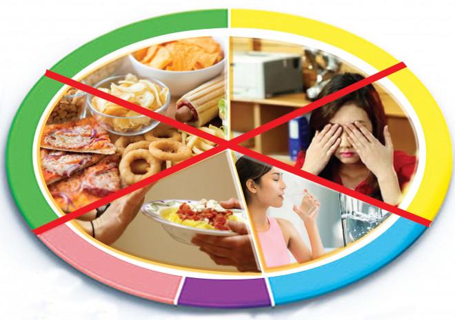 Những thói quen làm tăng nguy cơ mắc đái tháo đường - 4