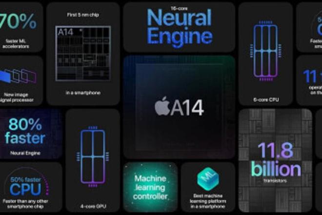 Doanh số bán iPhone 12 có phải đang bắt đầu chậm lại? - 4