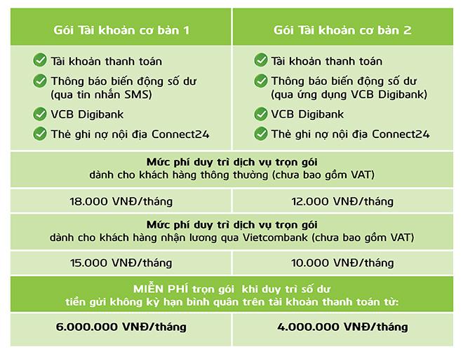 Gói dịch vụ ngân hàng 4 trong 1 đáp ứng đúng nhu cầu chi tiêu giao dịch của người Việt - 3