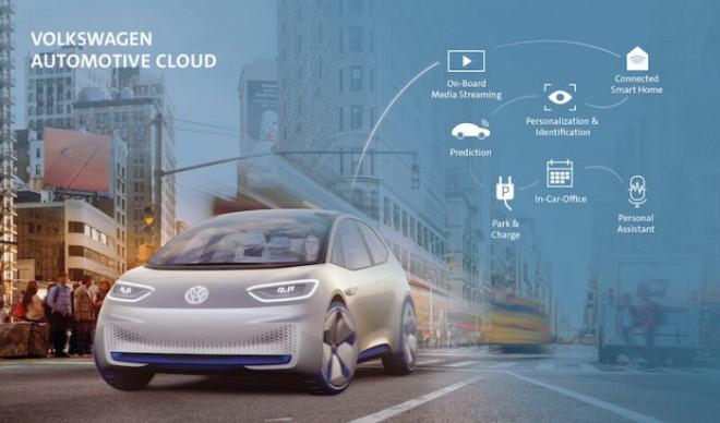 10 cải tiến công nghệ đáng chú ý trên các mẫu ô tô phiên bản 2021 - 10