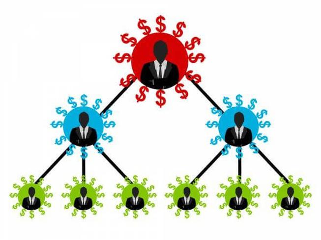 Phạt hai công ty đa cấp gần 1 tỉ đồng - 1