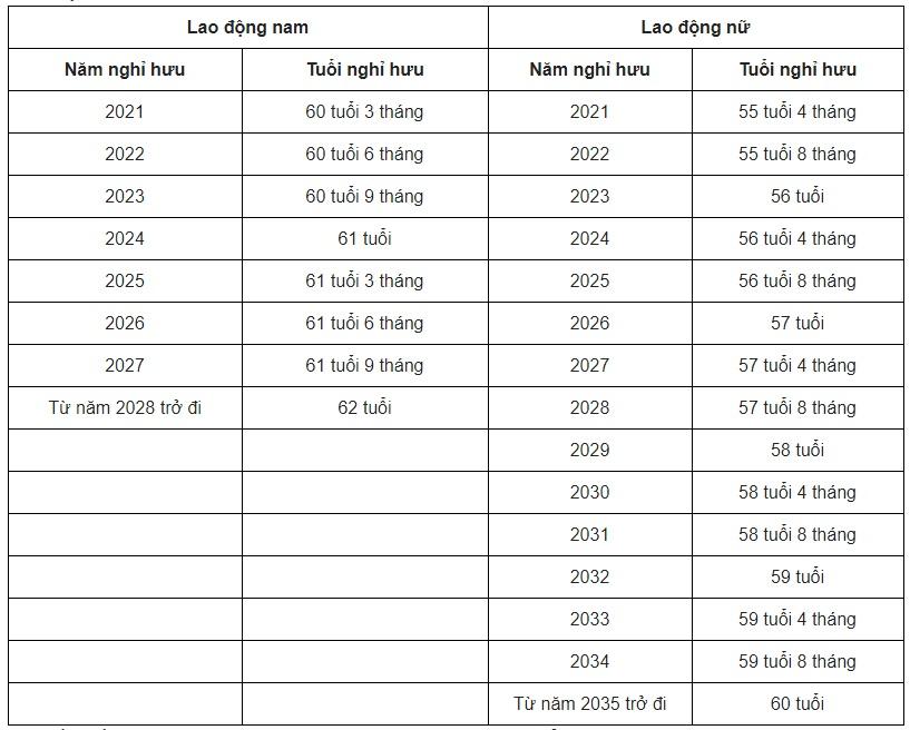 Hàng loạt chính sách quan trọng có hiệu lực từ tháng 1/2021 - 2