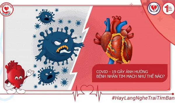 Những vấn đề tim mạch có thể gặp sau khi mắc COVID-19 - 1